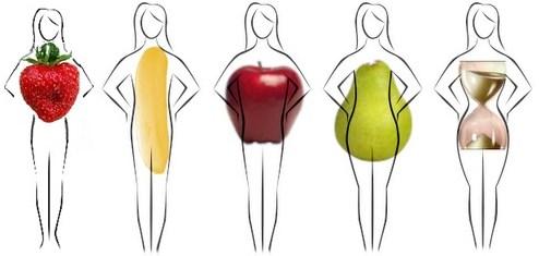 платья на разные типы женских фигур